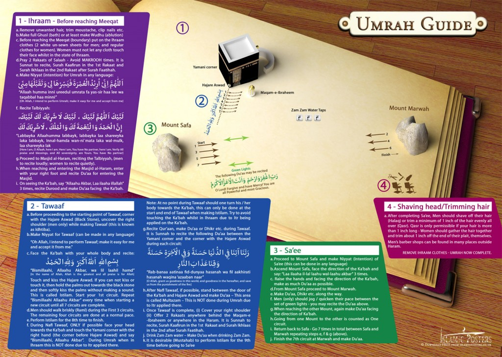 complete umrah procedure image